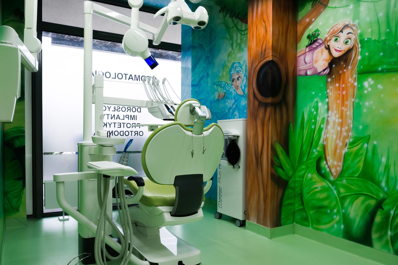 Gdynia Dentysta Dziecięcy Gabinet IMED